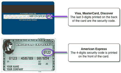 8 Your Credit Card Security Code